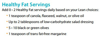 Healthy Fat Servings