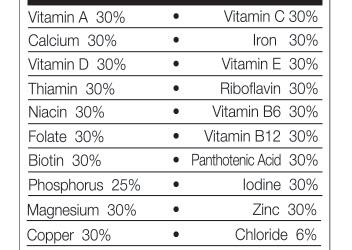 Nutrient composition