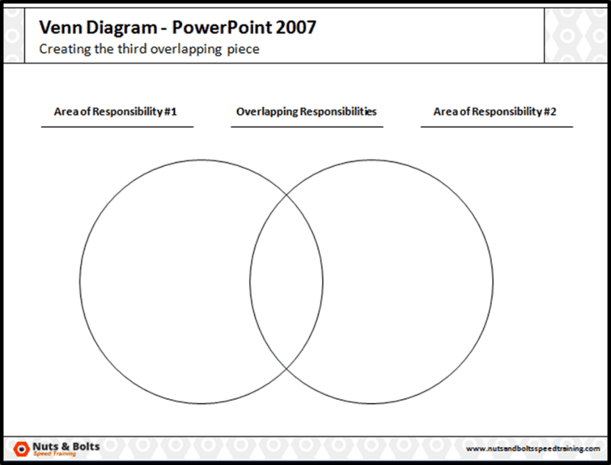 how to fill out a venn diagram 110 volt outlet wiring make the overlapping part of in powerpoint creating middle piece 2007
