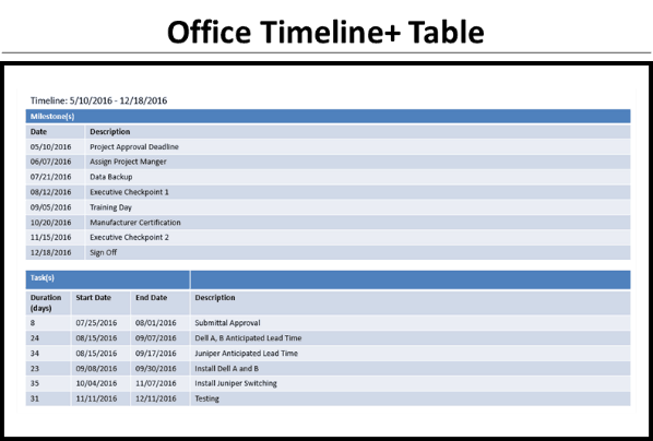 Office Timeline Gantt Chart Tricks 5.2 - graphic as a table