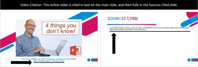 How to Cite a Website, Book, YouTube Video, etc. in PowerPoint