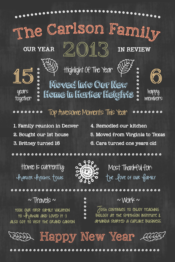Year in Review Family Newsletter