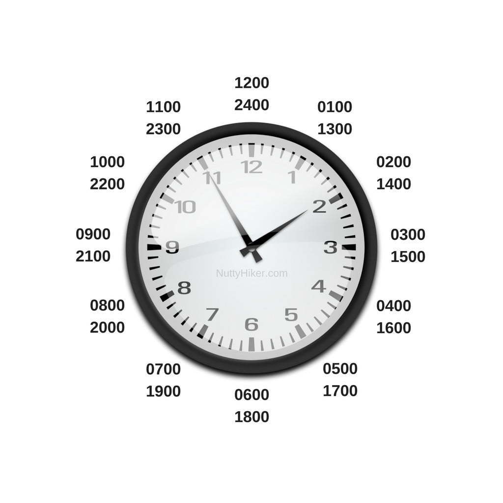 The Military Time Converter Easily Coverts Civilian Time