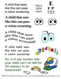dyslexia and vision
