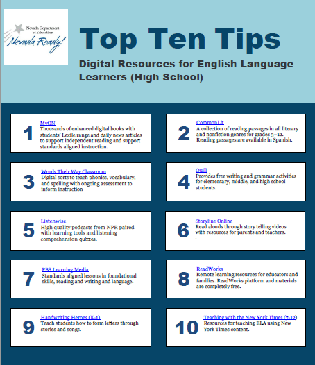 Top Ten Tips for English Language Arts