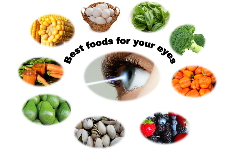 Image result for images of foods that good for eye health