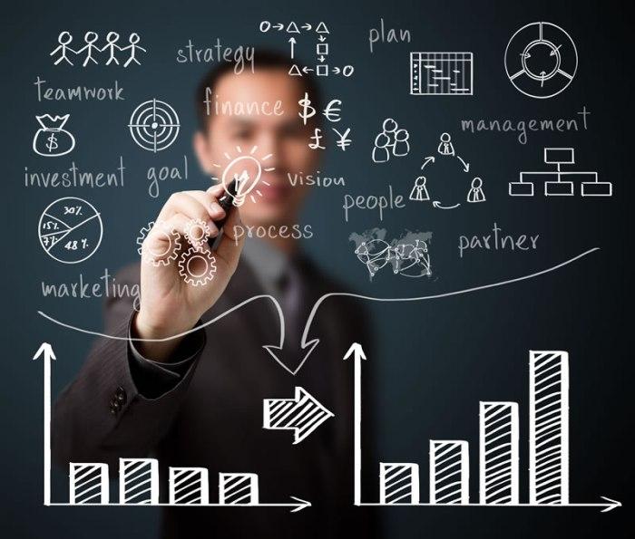 improve-sales-operational-management-procedures