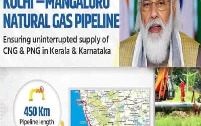 Kochi Mengaluru natural gas pipeline