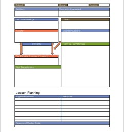 The Planning Process   NVSD44 New Curriculum [ 2200 x 1700 Pixel ]