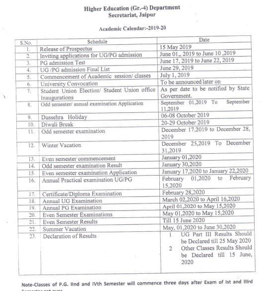 UOK Time Table 2020 Kota University annual Exam Date sheet