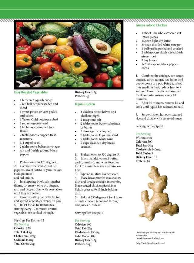 NW Fitness Magazine- Healthy Recipes