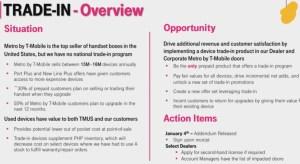 Metro Trade In - NWIDA