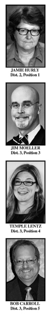 Freeholder Candidates
