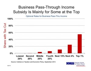 In a package of revenue changes, the item with the biggest dollar impact is one whose benefits will go mostly to those with the very highest incomes.