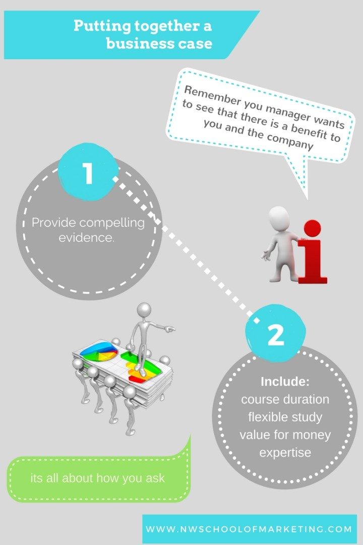 tips-forbuilding-a-business-case-3