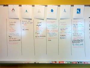 APEX design process on white board