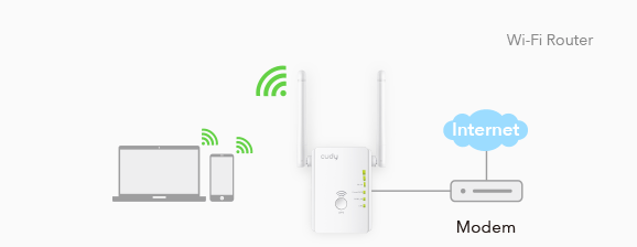 300Mbps Wi-Fi Range Extender RE300-Cudy Official Site