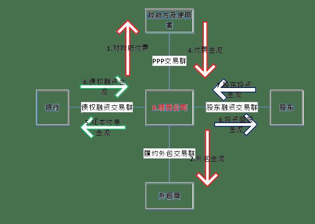 微整理 金流分析與放棄分紅測算-上海遠基企業管理咨詢有限公司