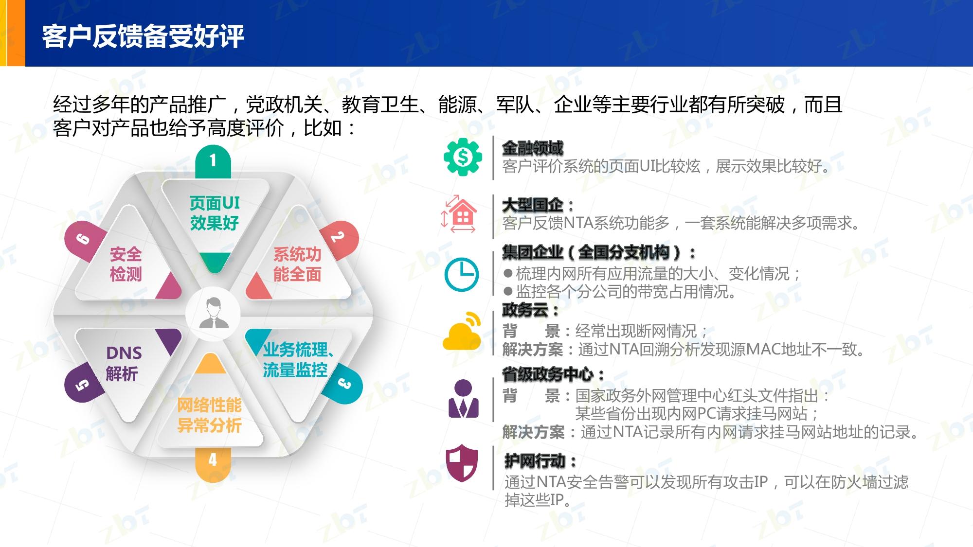 智博通等級保護2.0解決方案-v1.0-深圳市智博通電子有限公司