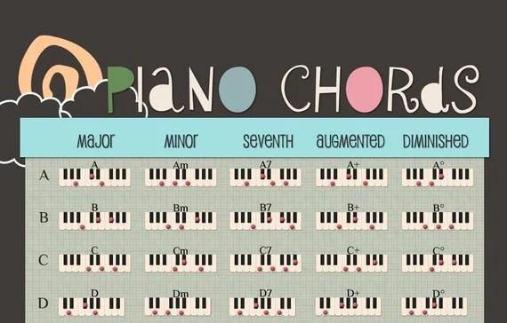 es be ye asu: piano chord chart