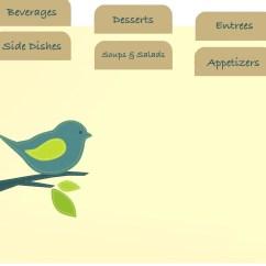 Bird Life Cycle Diagram Fender Fat Strat Wiring Blue Related Keywords