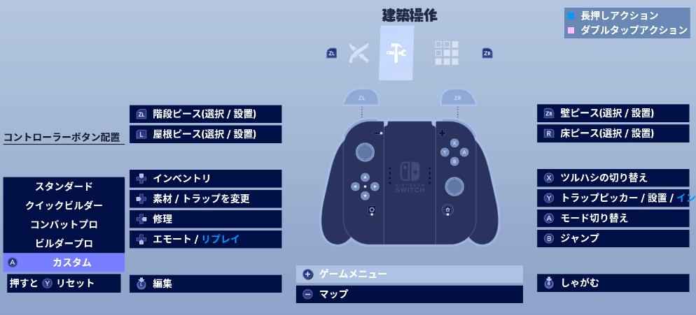 フォート ナイト 編集 リセット 【フォートナイト】PCプレイヤー必見!...
