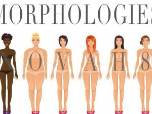 les types de morphologies que l'on rencontre chez les femmes