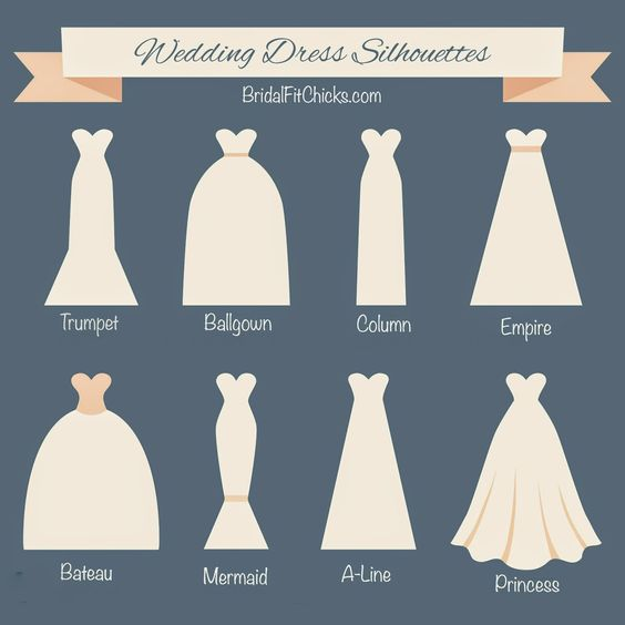 Go Figure: Taking A Closer Look At Wedding Dress Silhouettes