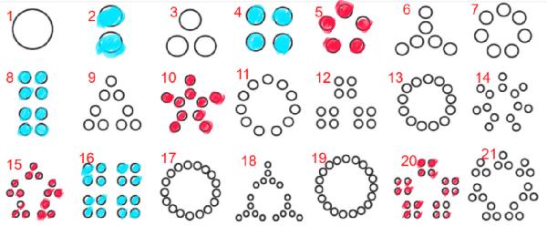 Number Visuals
