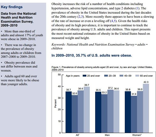 cdc-obesity-stats
