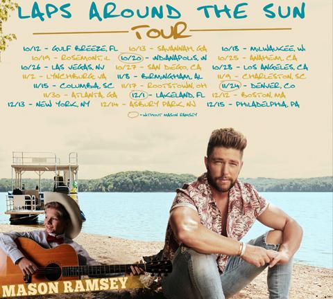 Laps Around the Sun Tour
