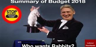 Philip Hammond budget