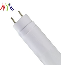 15 inch led tube t8 daylight led lamp 8 watts 880 lumens fluorescent f14t12 and f14t8 replacement ballast compatible plug play led tube  [ 2000 x 2000 Pixel ]