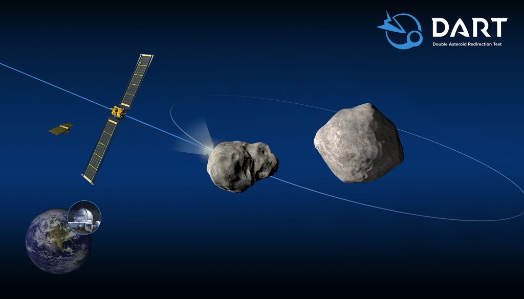 DART will be sending satellites to hit the asteroid Didymos and its moonlet.