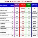 Best 10 2020 JAMB UTME Candidates