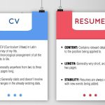 Difference between CV and Resume