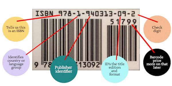 ISBN Nigeria Cost And How To Register