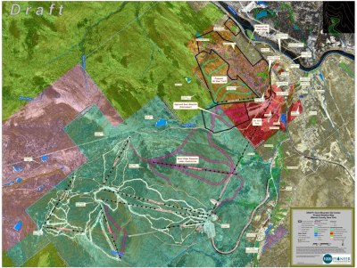 Gore Mountain Development Plan