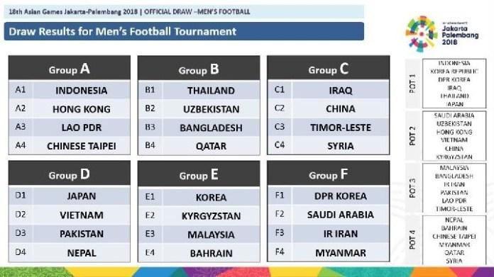 AFC meminta Indonesia melakukan redraw atau undian ulang, pembagian grup penyisihan sepak bola putra Asian Games 2018.(NYSN)
