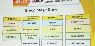 Tim junior bulutangkis Indonesia ada di Grup D bersama Jepang dan Singapura pada nomor beregu Asia Junior Championship 2018 atau Kejuaraan Bulu Tangkis Junior Asia 2018. (twitter)
