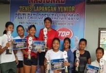 Para petenis yunior andalan tuan rumah, mendominasi daftar juara di beberapa kelompok umur (KU), pada kejuaraan nasional (kejurnas) bertajuk Junior Pelti Pati Open 2018, pada 3–9 September, di Lapangan Tenis Bakorwil I Pati, Jawa Tengah. (ISKnews.com)