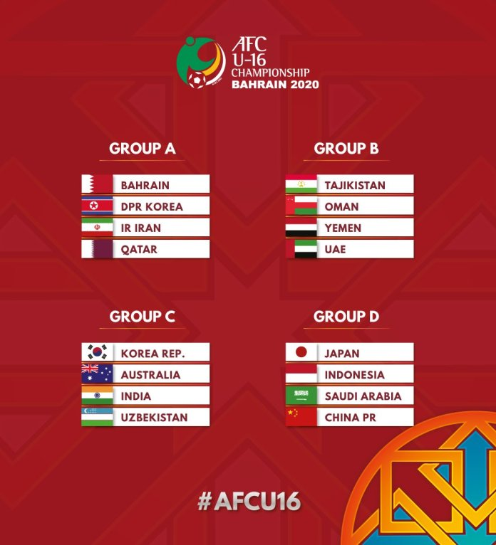 Hasil Undian Fase Grup AFC U-16 Championships 2020.