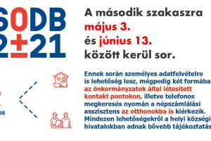 népszámlálás 2021
