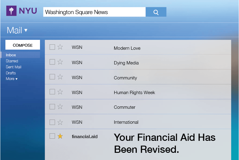 The Financial Aid Issue