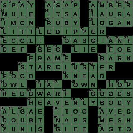 0320-17 New York Times Crossword Answers 20 Mar 17, Monday