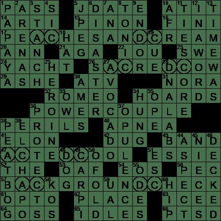 0711-17 New York Times Crossword Answers 11 Jul 17