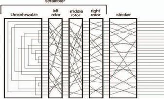 riza08: .:: Definisi Istilah, Enigma & Steganography
