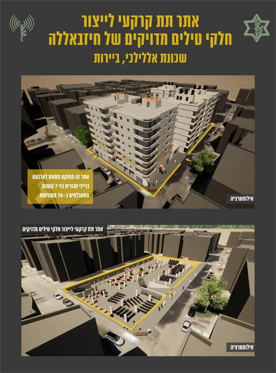 Des sites de production de missiles de précision Hezbollah au cœur des quartiers résidentiels - Globes