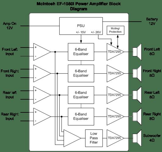 McIntosh EF1080I Information | My Blog