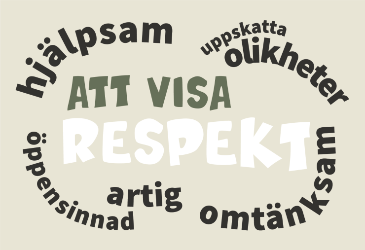 Textillustration där det står flera ord och meningar inom temat: Att visa respekt, hjälpsam, uppskatta olikheter, öppensinnad, artig, omtänksam
